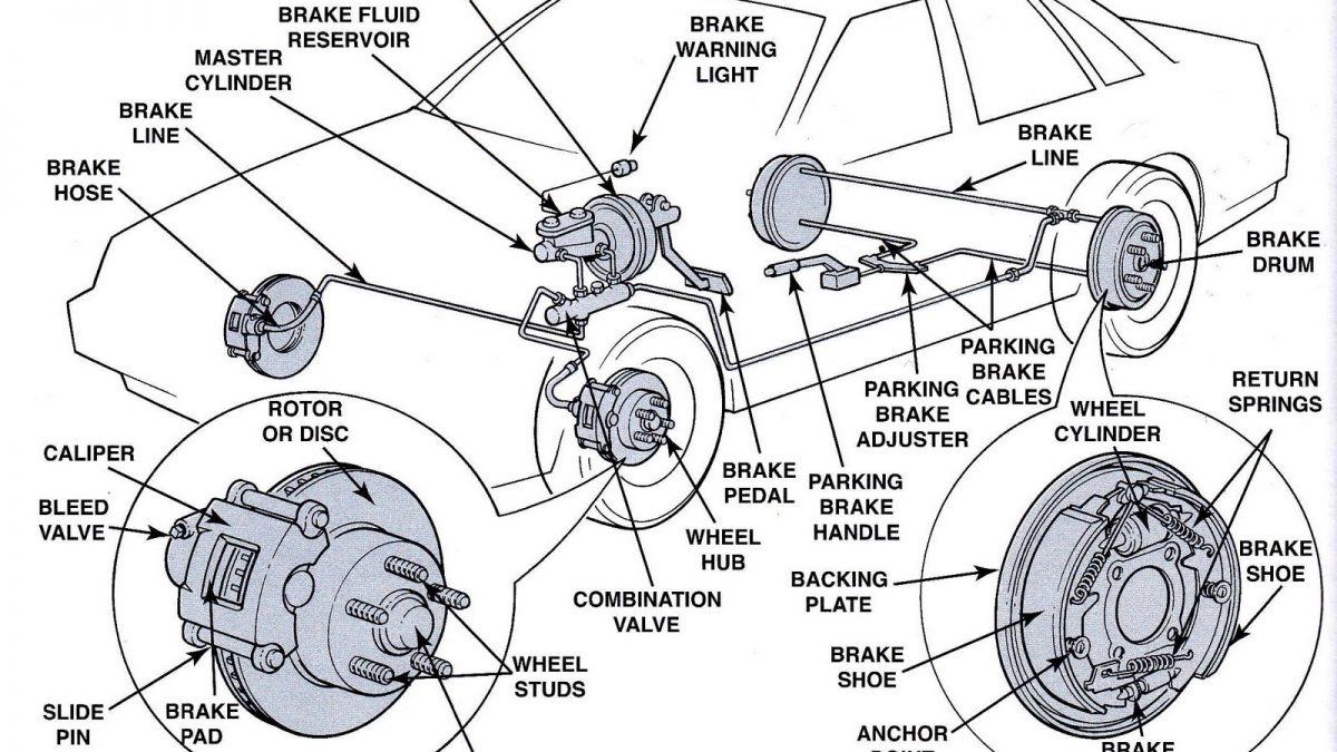 Common Questions About Car Brake Systems